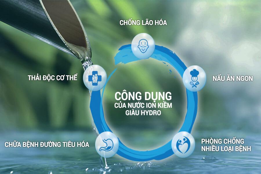 Nhung Cong Dung Dac Biet Khi Su Dung May Loc Nuoc